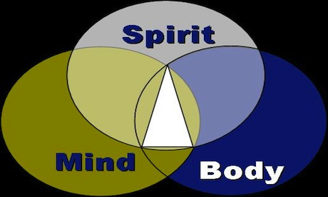 body_mind_spirit